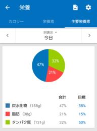 Screenshot_2018.01.07.日_【減量】2018-冬の陣(07).png