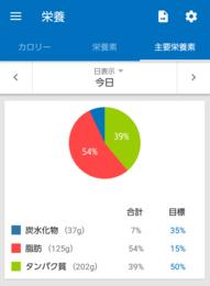 Screenshot_2018.01.01.月_【減量】2018-冬の陣(01).png