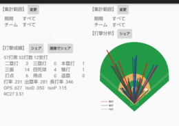 野球_2016最終成績_2018.01.01.月_謹賀新年2018!.png